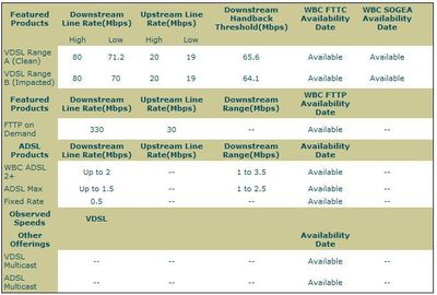 Marton dsl availability.JPG