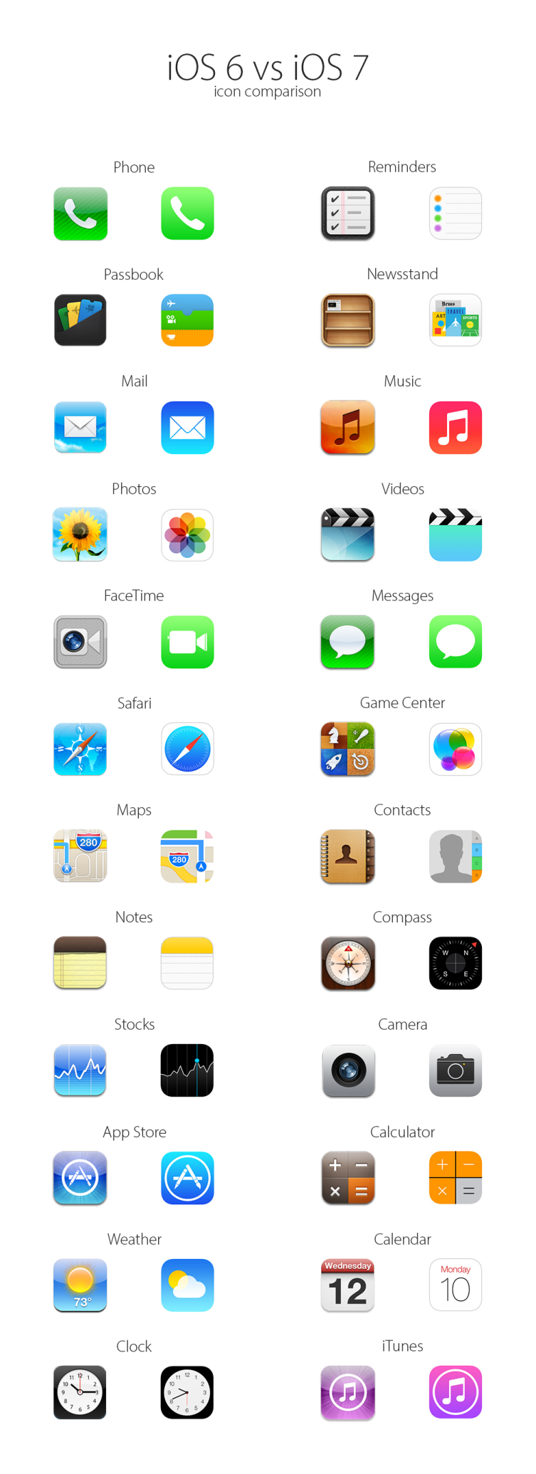ios6vsios7_icons.png
